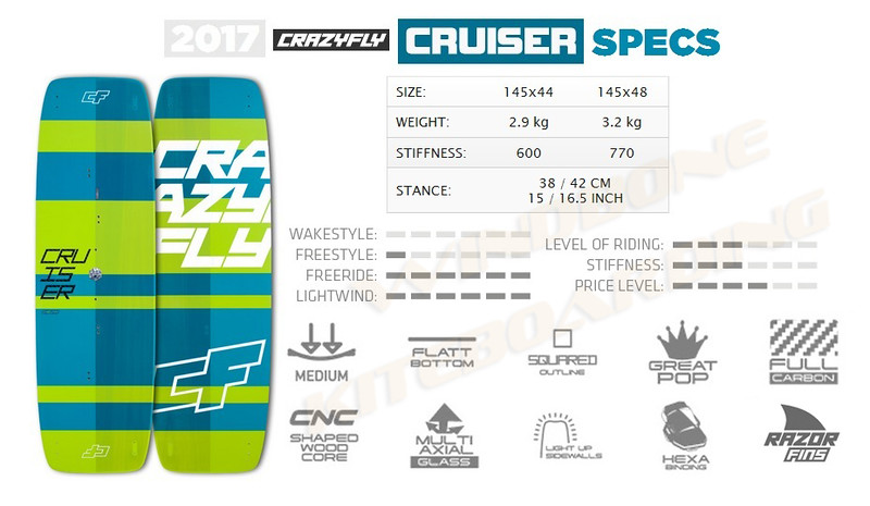 2017 Crazyfly Cruiser Pro Carbon Specifications