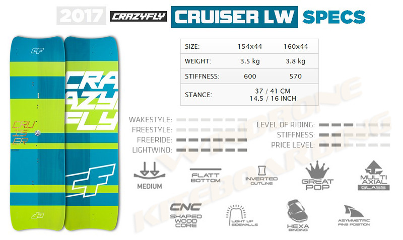 2017 Crazyfly Cruiser LW Specifications