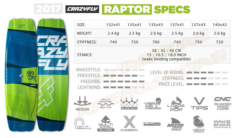 2017 Crazyfly Raptor Specifications