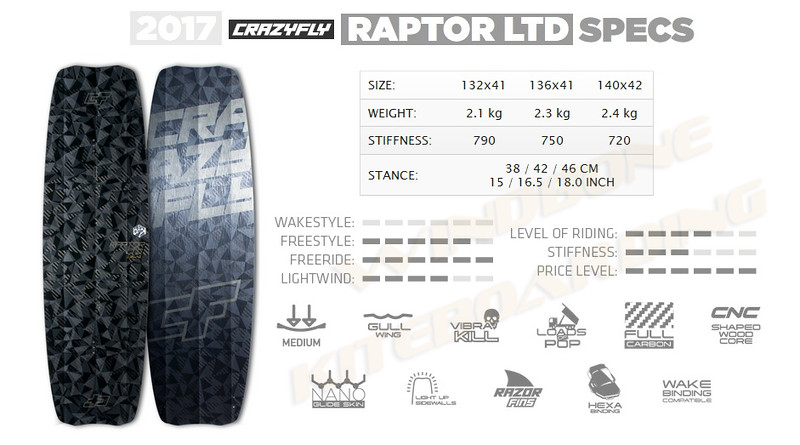 2017 Crazyfly Raptor LTD Specifications