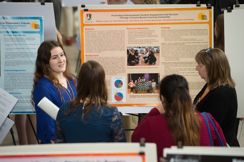 Undergraduate Student Research and Creativity Conference at Buffalo State College.