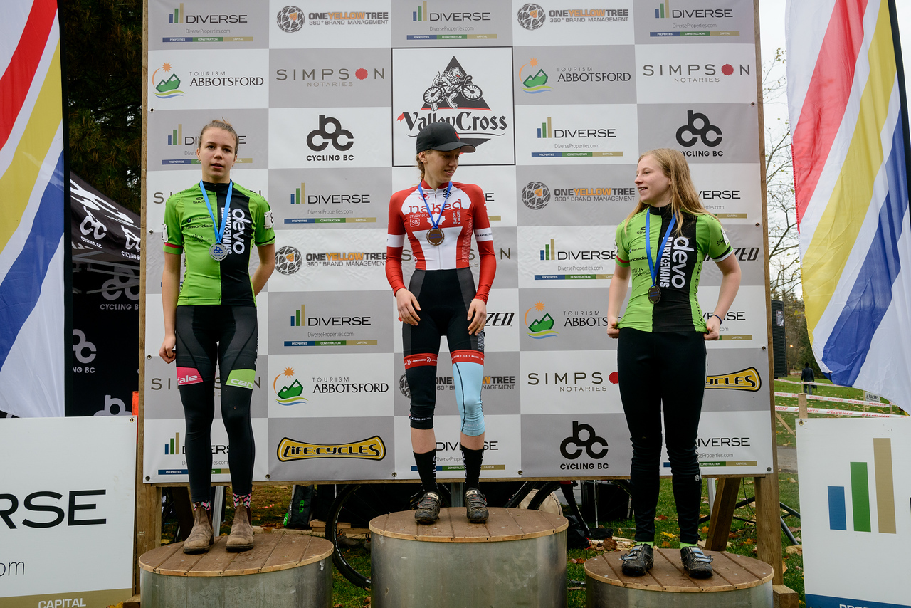 2017 RS Valley Cross Mill Lake Provincials Race 1-268