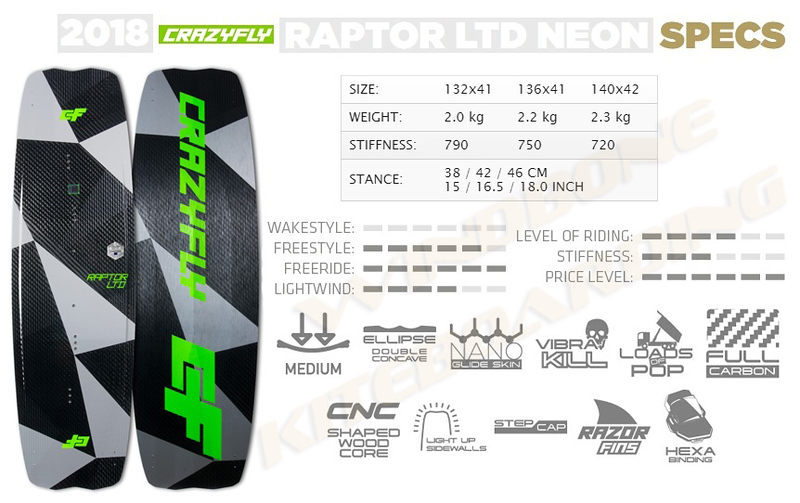 2018 Crazyfly Raptor LTD Neon Specifications
