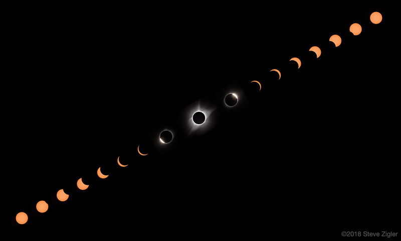 Totality of Totality
