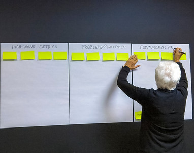 writing pn board