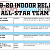 MSR-psR-AOY-BoysRelays-All-StarTeam