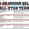 MSR-psR-AOY-GirlsRelays-All-StarTeam