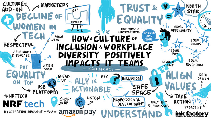 Digital Illustration: How a culture of inclusion and workplace diversity positively impacts IT teams