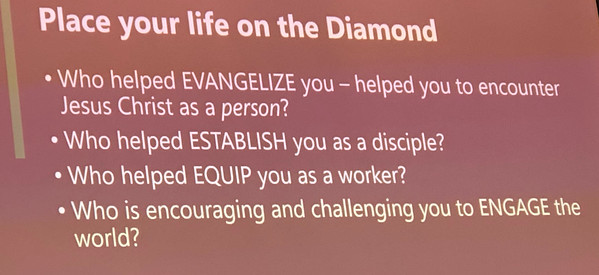 Peter asked us to think about who Evangelized us. Ask me what I responded with :).