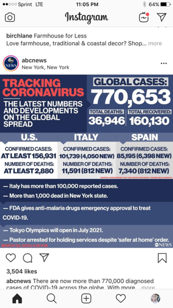 Cases rapidly growing in US
