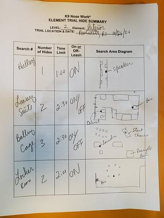Pawtucett, RI L2I trial summary
