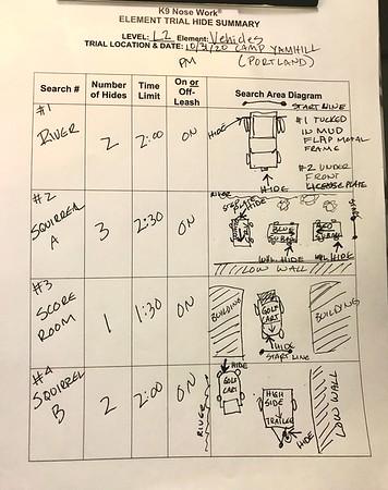 L2V Trial Summary, Portland, OR 10:31:20 PM