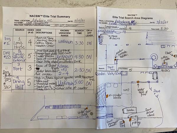 2021-03-13 Asheboro, NC ELITE Trial Summary & Diagrams Page 1