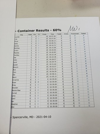 nw1 container result page 1
