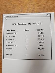 Emmitsburg, MD June 4, 2021 Debrief Summary NW3