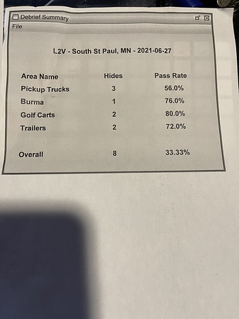 lv2 results st paul