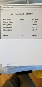 FREDERICK, MD L1I Results