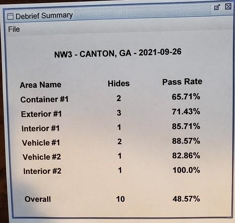 Debrief Results Sheet