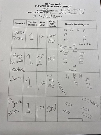 Sat  Oct 8, 2021, Des Moines, IA L1C-Summary Sheet