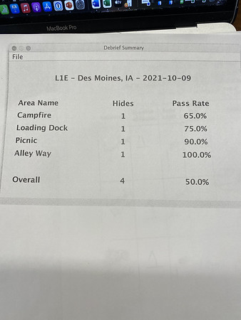 Sat  Oct 9, 2021, Des Moines, IA-L1E overall results
