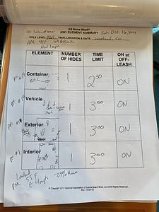 Sat  Oct  16, 2021, Loveland, CO, Element sheet summary