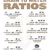 Grain to Water Ratios