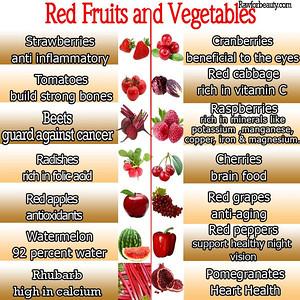 RED FRUITS & VEGETABLES