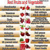 RED FRUITS & VEGETABLES