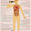 """Still not convinced that drinking soda has harmful effects on your body? Check out this infographic!<br /> Large version: <a href=""""http://TermLifeInsurance.org/harmful-soda"""">http://TermLifeInsurance.org/harmful-soda</a><br /> <br /> SOURCE:  Dr. Joseph Mercola"""
