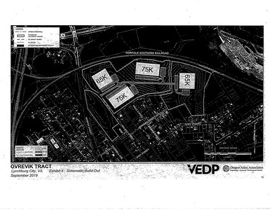 VEDP Estimated Industrial Buildout Potential