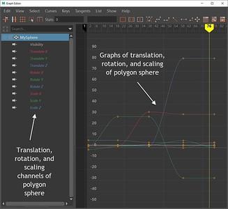 1-13 Graph Editor window