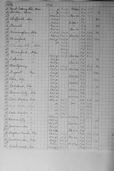 Book #2 - 1936 pg 0968