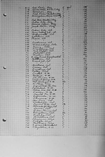 Book #2 - 1932 pg 0758b