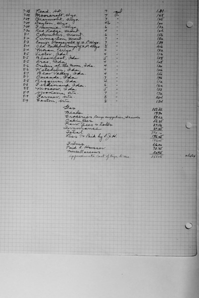 Book #2 - 1932 pg 0758c