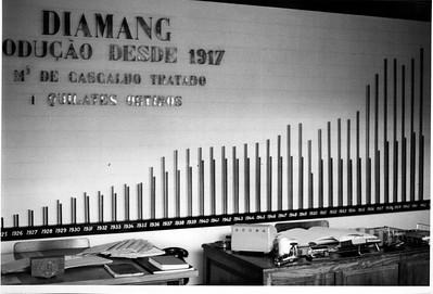 Marco de 1963