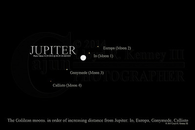 JUPITER and Her Galilean Moons