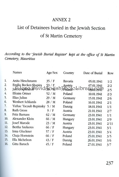 MU 468  Annex 2, List of Detainees buried in St  Martins Jewish Cemetery