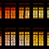 Petit souvenir de Bruges ( Brugge )