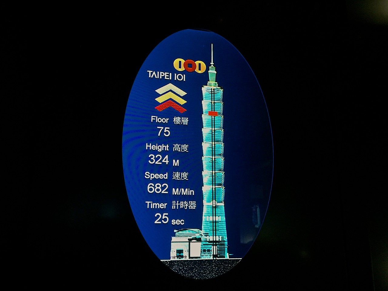Taipei 101's elevators sweep visitors from the fifth floor to the 89th-floor observatory in only 37 seconds. Each elevator features an aerodynamic body, full pressurization, state-of-the art emergency braking systems, and the world's first triple-stage anti-overshooting system.