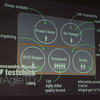 20 - Agile Tester Mindset