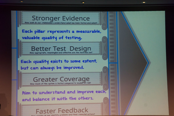 27 - Testing Pillars Keynote