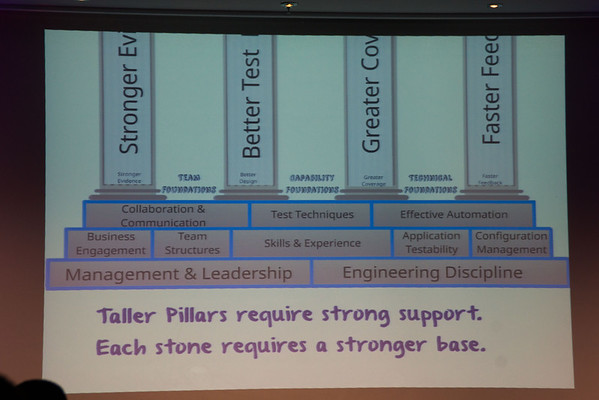 31 - Testing Pillars Keynote