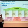 23 - Testing Pillars Keynote