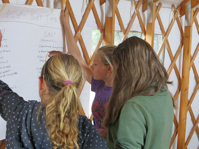 yurt-chart-viewing