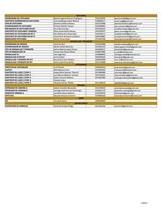 2 CDN Crew List 081721