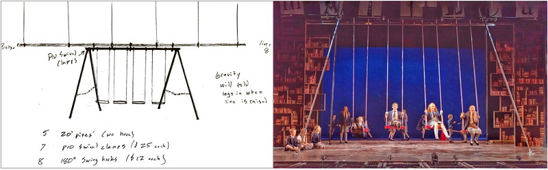 Rough drawing and final product of ground supported, flown out, giant swing for Matilda at The Manatee Performing Arts Center.