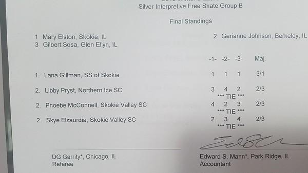 2017 - 2018 Figure Skating