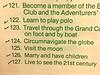 #127 of John Goddard's Bucket List checked off (thanks to Stew Deats)<br /> Elisa Kotin presentation, April 28, 2016