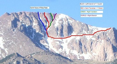 [Cropped image]  Blue = Left Branch of Y Couloir. Red = Hero Traverse + Y Direct (my route).  Green = Right Variation. Purple = Right Branch.
