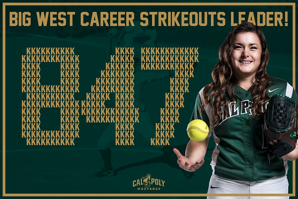 STRIKEOUTS LEADER GRAPHIC, Cal Poly Softball